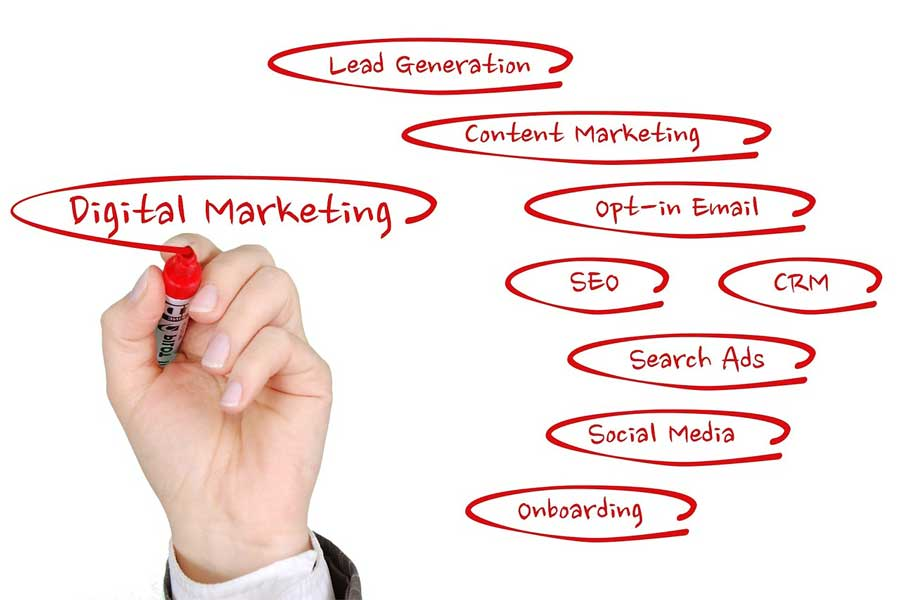 Digital Marketing Agency Chicago